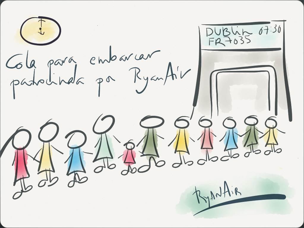 Colas RyanAir Ana Asuero